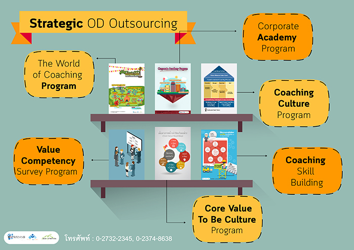 Strategic OD Outsourcing