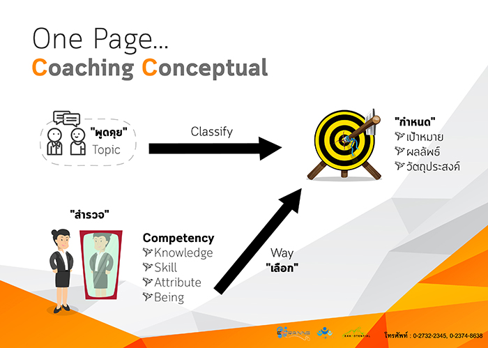 One Page Coaching Conceptual